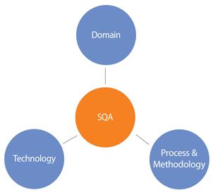 domain_technology