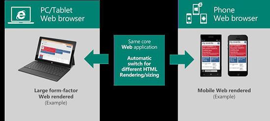 modern_webapp